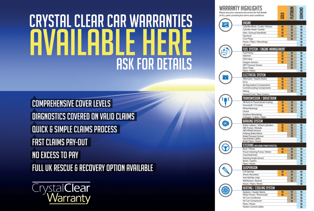 Cc Diagram Warrantypage Chequers Cars 1024x687 -