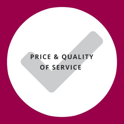 Price Result - Clyde Auto Sales