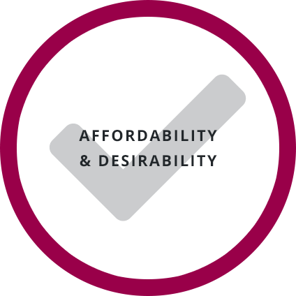Affordbility Result - Clyde Auto Sales